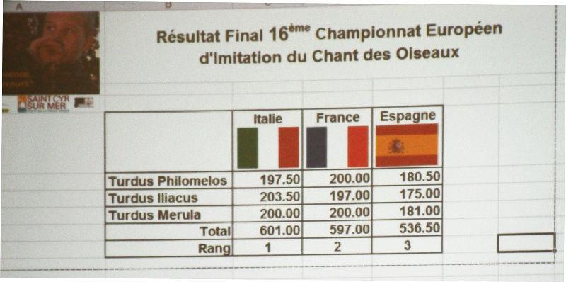 chilet-championnat-europeen-2013-1.jpg