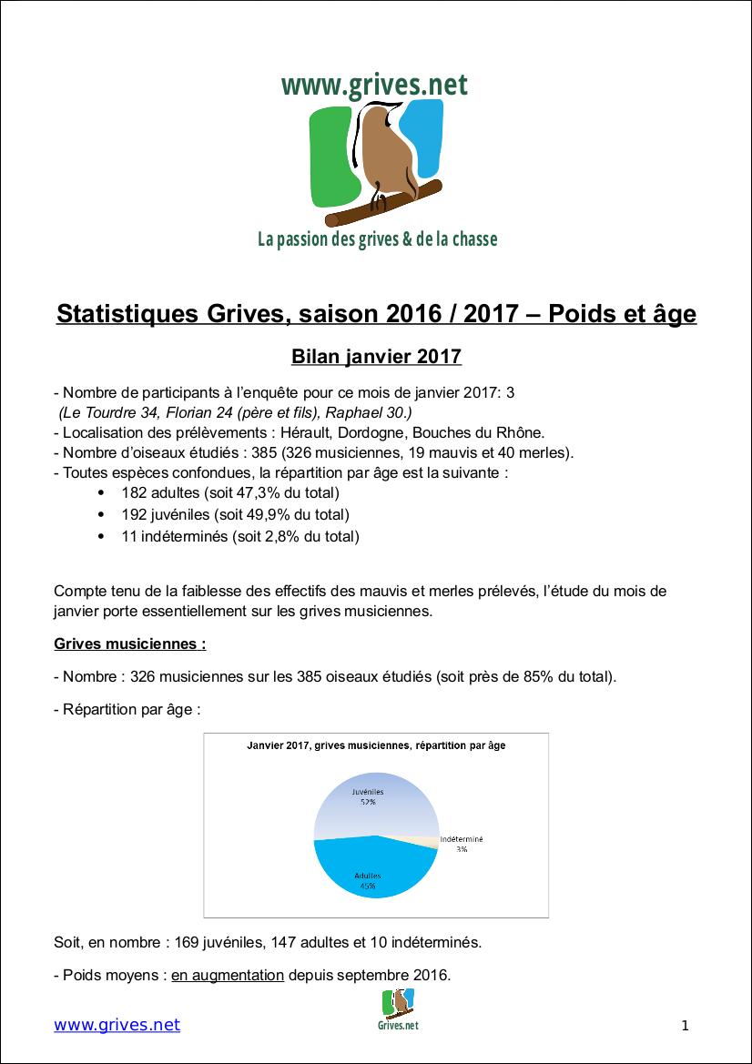 Poids et âge des grives - Bilan Janvier 2017