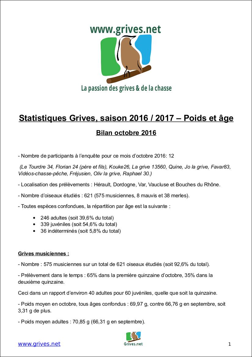 Poids et âge des grives - Bilan Octobre 2016